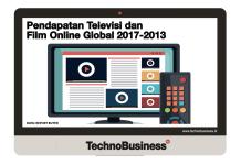 Pasar TV Online Bakal Bernilai US$129 Miliar