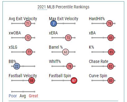 fantasy baseball friday