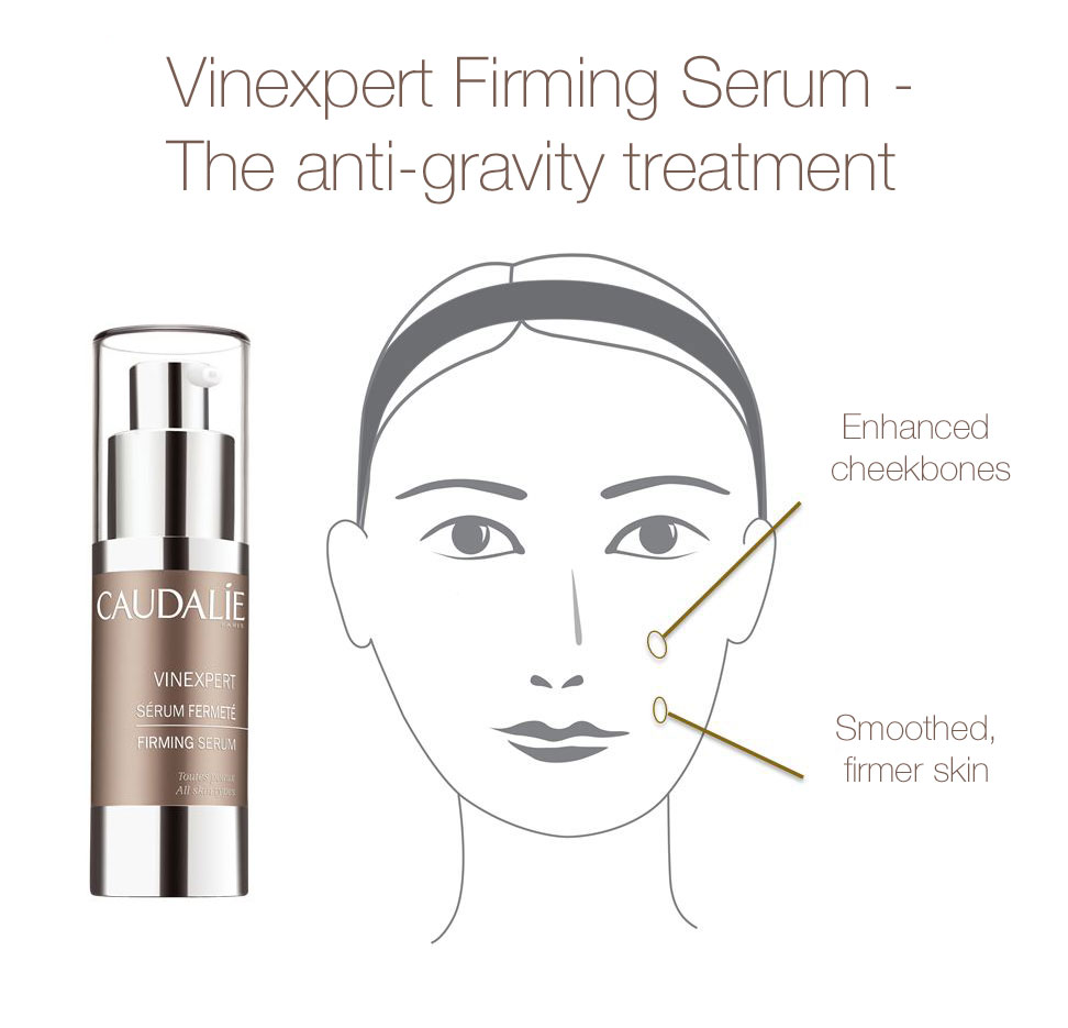 Vinexpert Firming Serum benefits