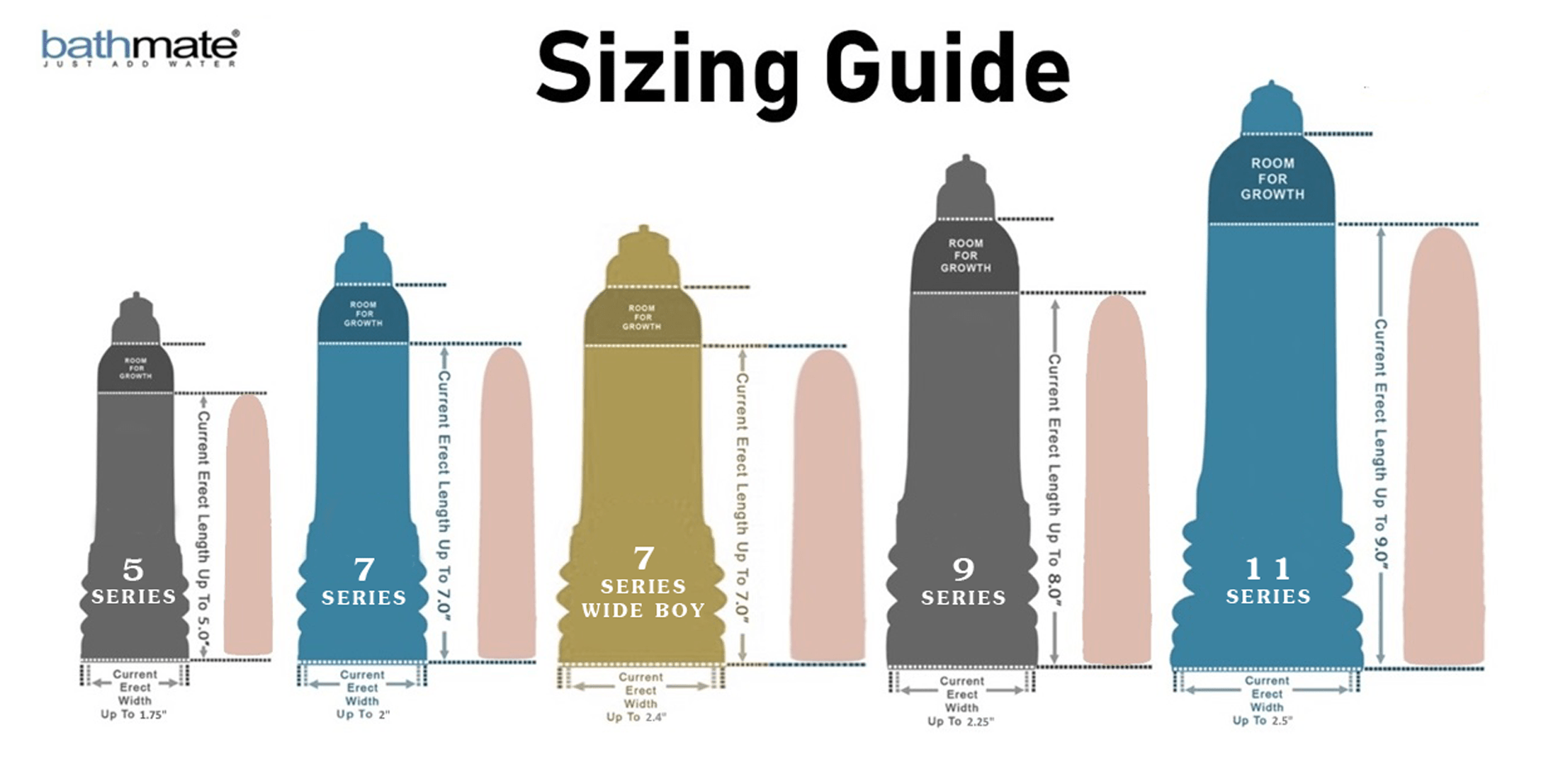 bathmate sizing guide
