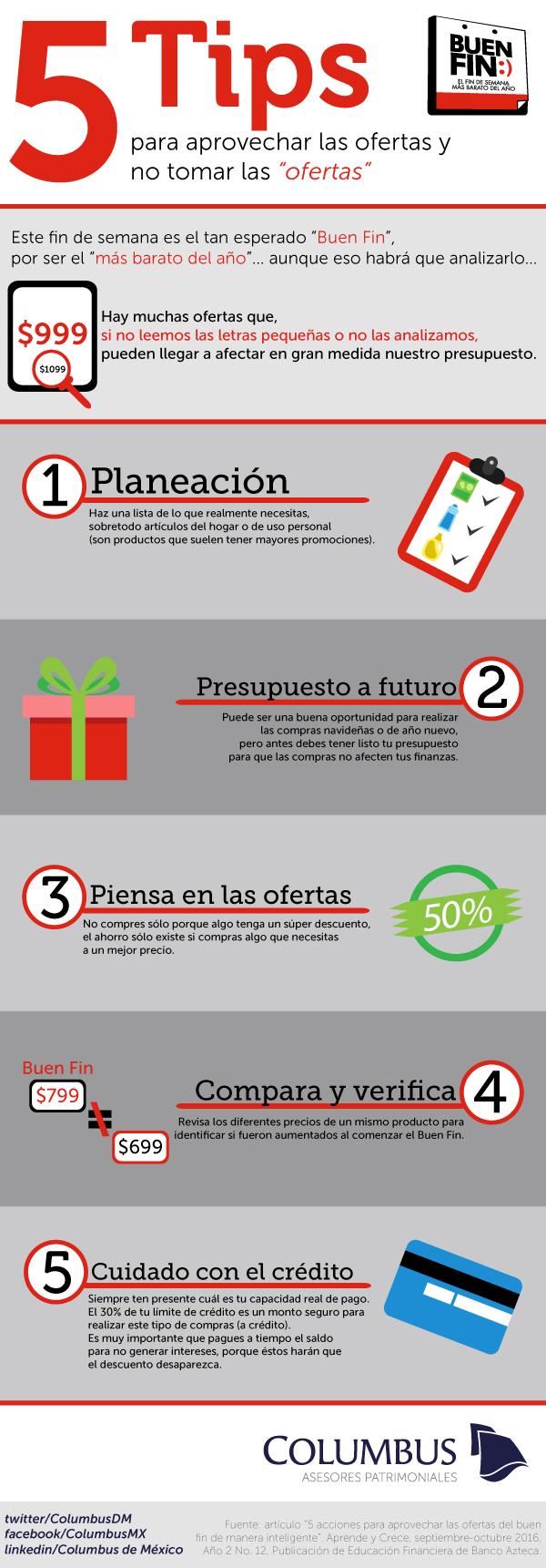 infografia-del-buen-fin