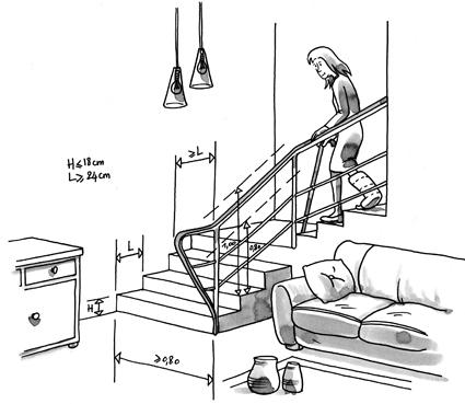 Accessibilit En Maison Individuelle Quelles Rgles