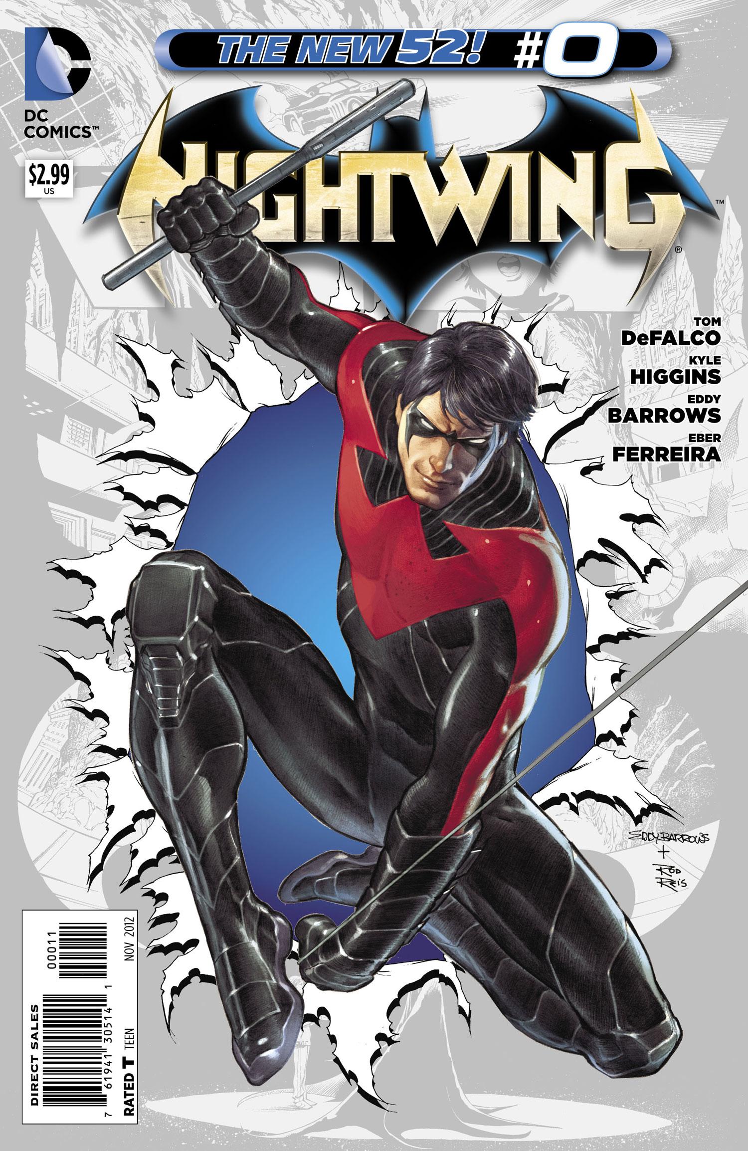 Nightwing 0