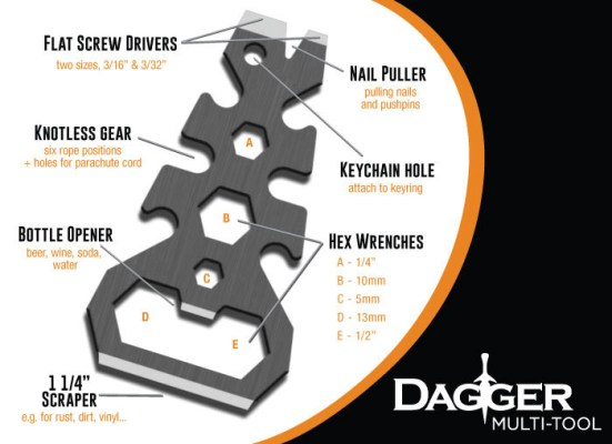 Dagger multitool applications