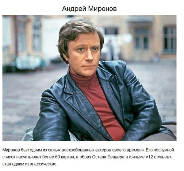 Советские Актёры Мужчины Фото С Именами