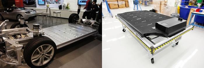 Batteries 2020, primer proyecto europeo para mejorar las baterías de automóviles eléctricos