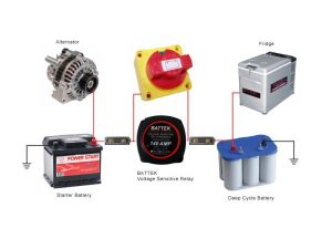 Using Voltage Sensitive Relay for Dual Battery Application