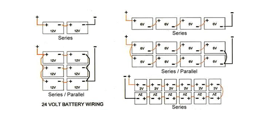 battery wiring diagrams – battery world
