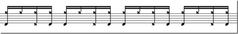 bossa nova cymbale grosse caisse charlet