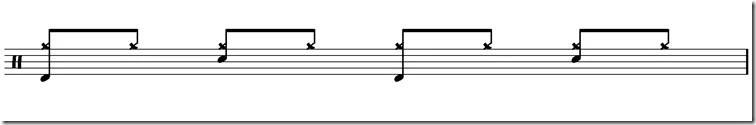 jouer de la battrie accents cymbale rock