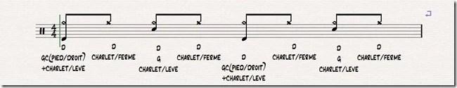 ouvertures de charleston à la batterie rythme débutant