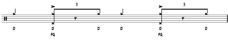 apprendre la batterie jazz le chabada