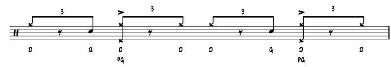 apprendre la batterie jazz  exercice indépendance 2