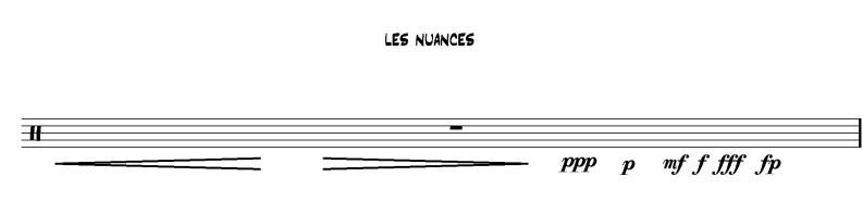 les nuances en musique et sur les partitions de batterie