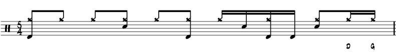rythme en  5/4 sur la batterie