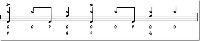 7 4 gew groove 3