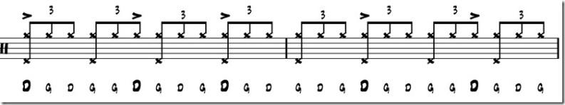 pyramid song découpe rythmique et charleston
