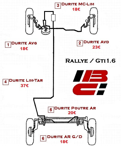 freinage-205-Rallye-205-gti-1l6