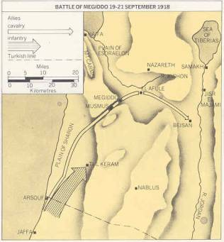 Battle of Megiddo 1918