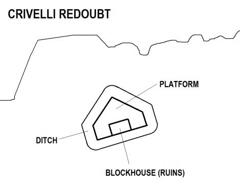 Crivelli Redoubt.