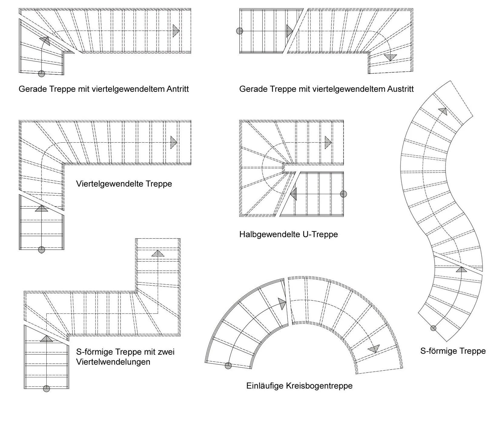 Gerade Treppen Treppen Treppenformen Baunetz_Wissen