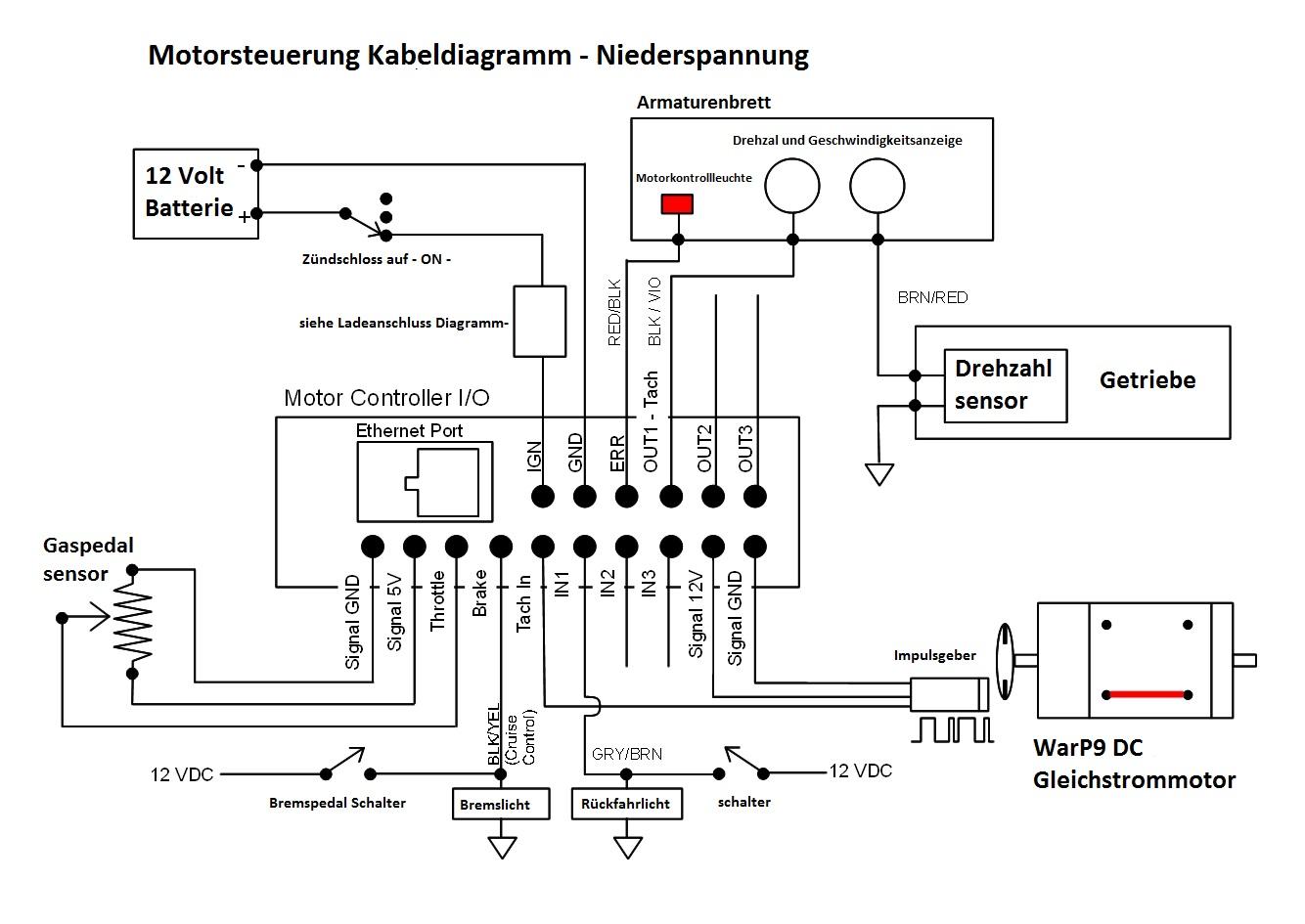 Großzügig Jahrhundert Elektromotoren Schaltplan Fotos - Der ...