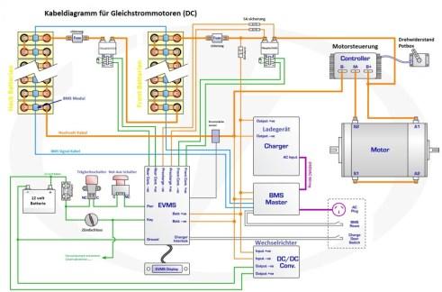 Elektroauto Wiki