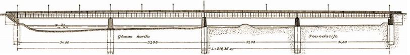 uzdužni raspored mosta