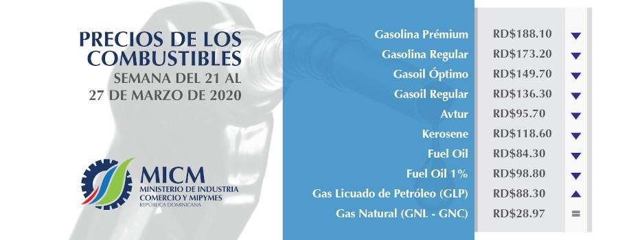 Se Desploman precios de combustibles. Gasolina baja RD$22.80. El GLP se mantiene igual – Bavarodigital.net