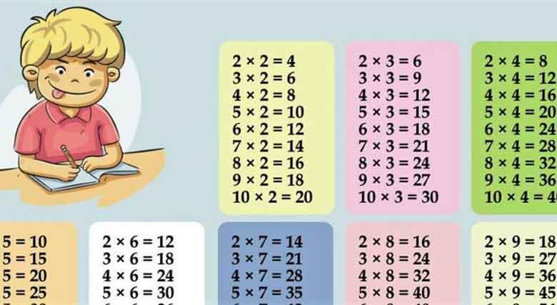 Աշխարհի ամենալավ մեթոդը, որը կսովորեցնի երեխային բազմապատկման աղյուսակը՝ առանց այն անգիր անելու