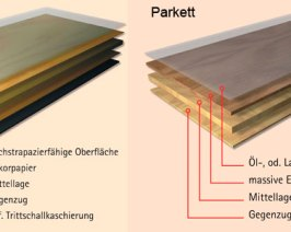 Unterschied Laminat Parkett beautiful laminat parkett unterschied images kosherelsalvador com