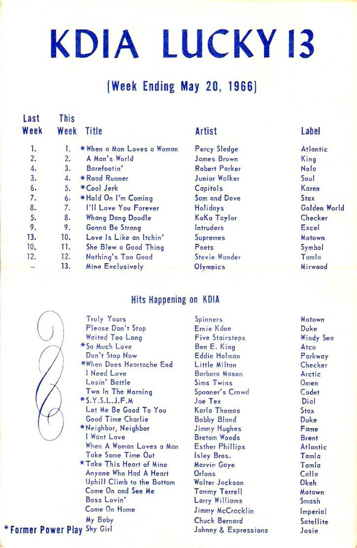KDIA Survey May 1966 (Image)