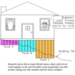Hillside Home Retrofits Save Lives In Oakland Berkeley And San Francisco
