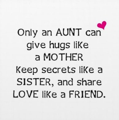 152 Greatest Happy Birthday Auntie Wishes With Images Bayart