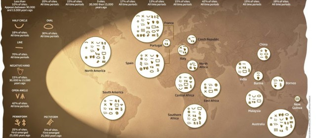 Stone age jottings the seeds of written communication