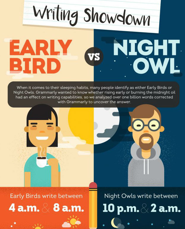 101 Social Media Infographic