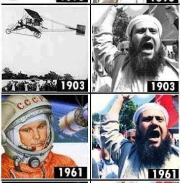 islam-stagnation 1903 1961 ...