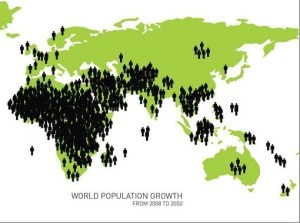 world population growth 2008-2050