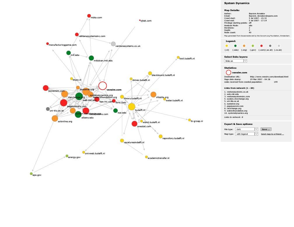 System DynamicsMap