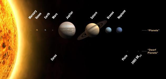 عدد كواكب المجموعة الشمسية