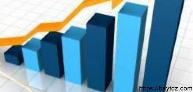 مقومات التنمية الاقتصادية