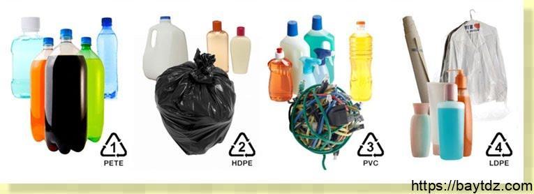 معاني علامات اعادة التدوير