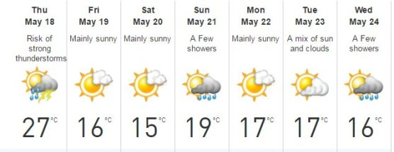 weather may 17