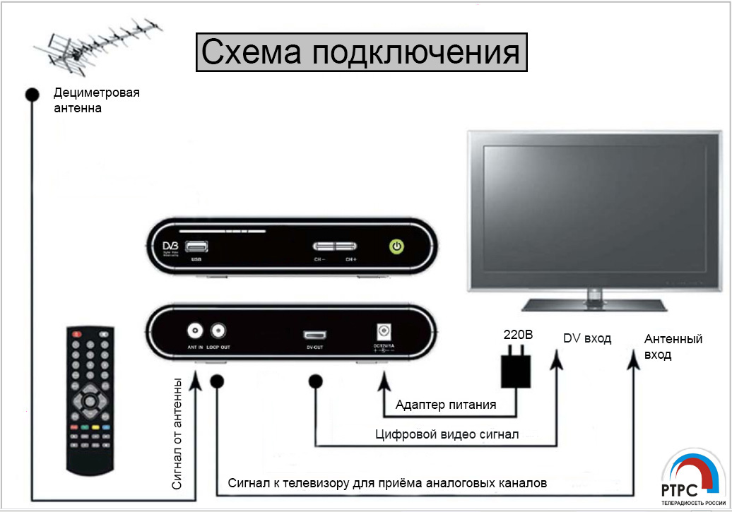 kako mogu spojiti dva monitora na jedan toranj