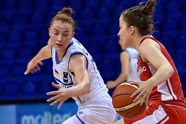 Молодежная женская сборная Украины U 20