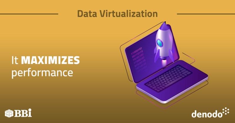 Data Virtualization Performance