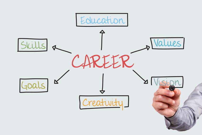 Employment Coaching