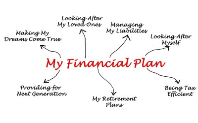 Financial Coaching
