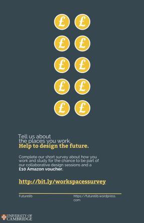 Protolib survey poster