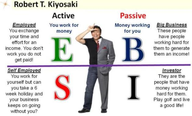 passive income examples